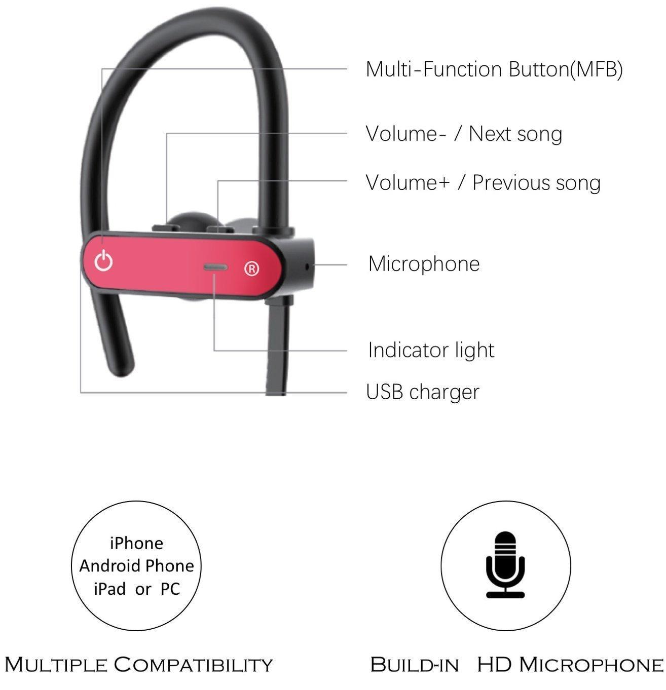 Bluetooth Headphones Wireless Earbuds with Mic 8 Hr Battery 2018 New Model, Black Noise Cancelling Joyful Heart JH900 Waterproof Sport Headset Slim Light Earphone for Workout