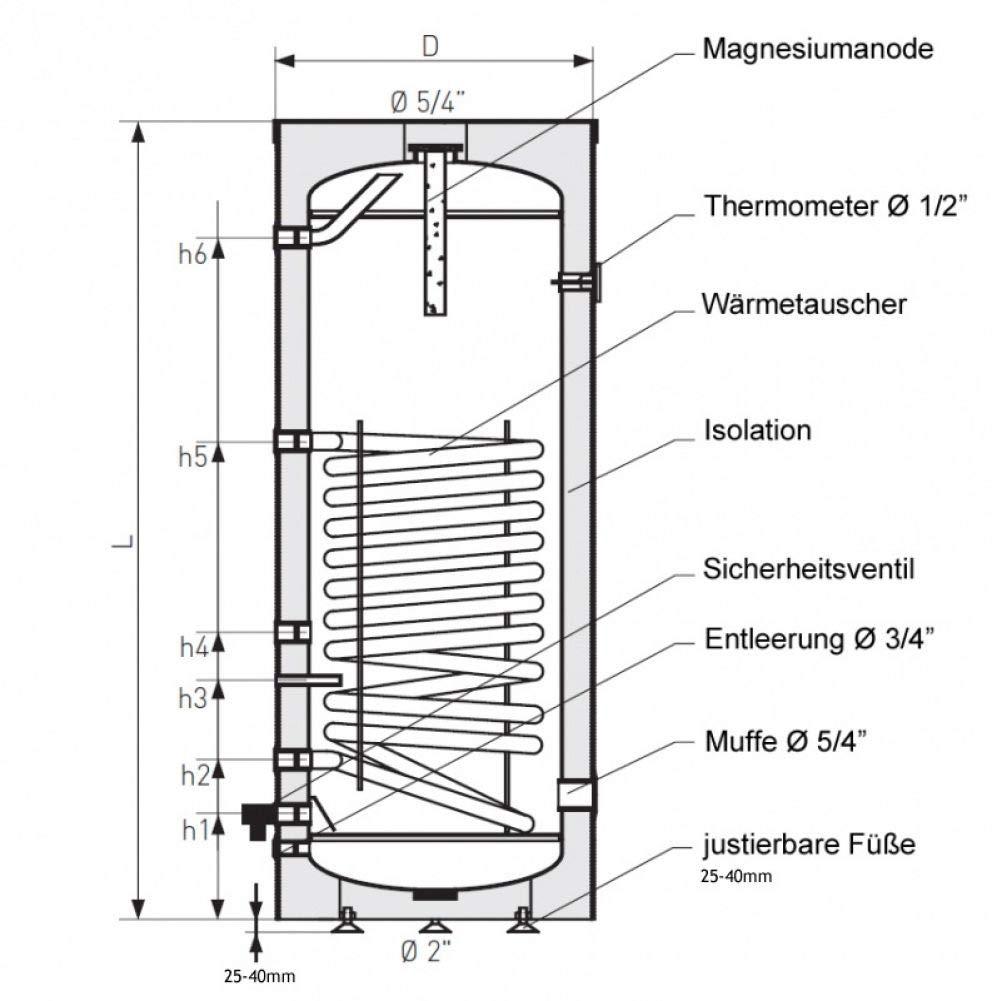 120 Liter Warmwasserspeicher mit 1 W/ärmetauscher Farbe grau