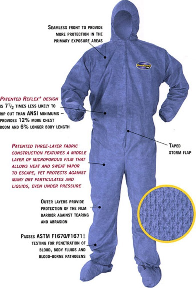 Kleenguard A60 Bloodborne Pathogen and Chemical Protective Coverall Suit Hooded and Booted - M, L, XL, 2XL (Medium)