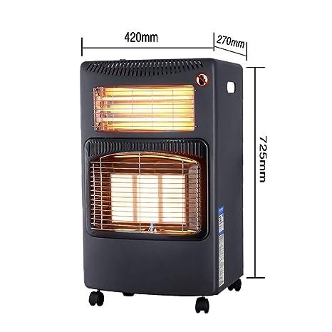 zdw Calentador de la Estufa de Calefacción Interior Y ...