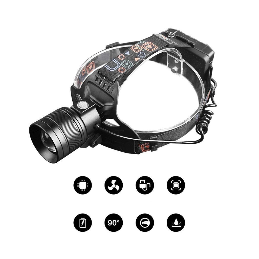 QAZWS Bright LED Headlamp - 160 Lumens, 5 Lighting Modes, White, Adjustable Strap, IPX6 Water Resistant. Great for Running, Camping, Hiking & More. Batteries Included