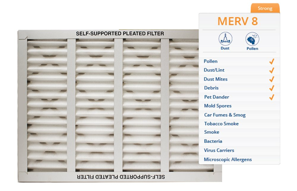 16 W x 24 H x 1 D Assigned by Sur-Seal Inc 16 W x 24 H x 1 D Heavy Duty Beverage Board Frame 100/% Synthetic filter Media of NJ Sterling Seal SSI5251021132XCS Purolator Key Pleat Extended Surface Air filter by Mechanical MERV 8 Pack of 12