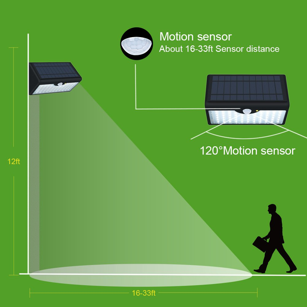 Super Bright Solar Motion Sensor Light with Waterproof and Wide Angle Detection for Porch Garden
