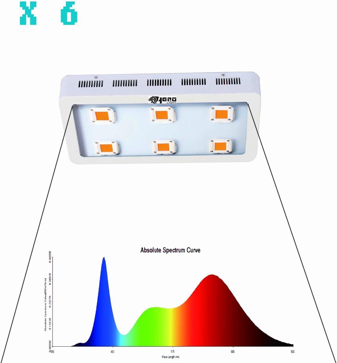 X6-1800W COB LED Grow Light,Full Spectrum LED Plant Grow Light for Indoor Plants Veg and Flower