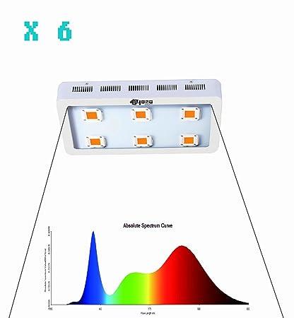 Amazon.com: COB 200 W LED luz de crecimiento, Full Spectrum ...