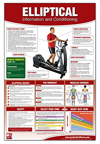 Elliptical Machine Chart/Poster: Elliptical Machine, Cardio workout, Fitness Equipment poster, Cardio poster, Exercise Machine poster, Exercise ... Elliptical Training, Elliptical ()
