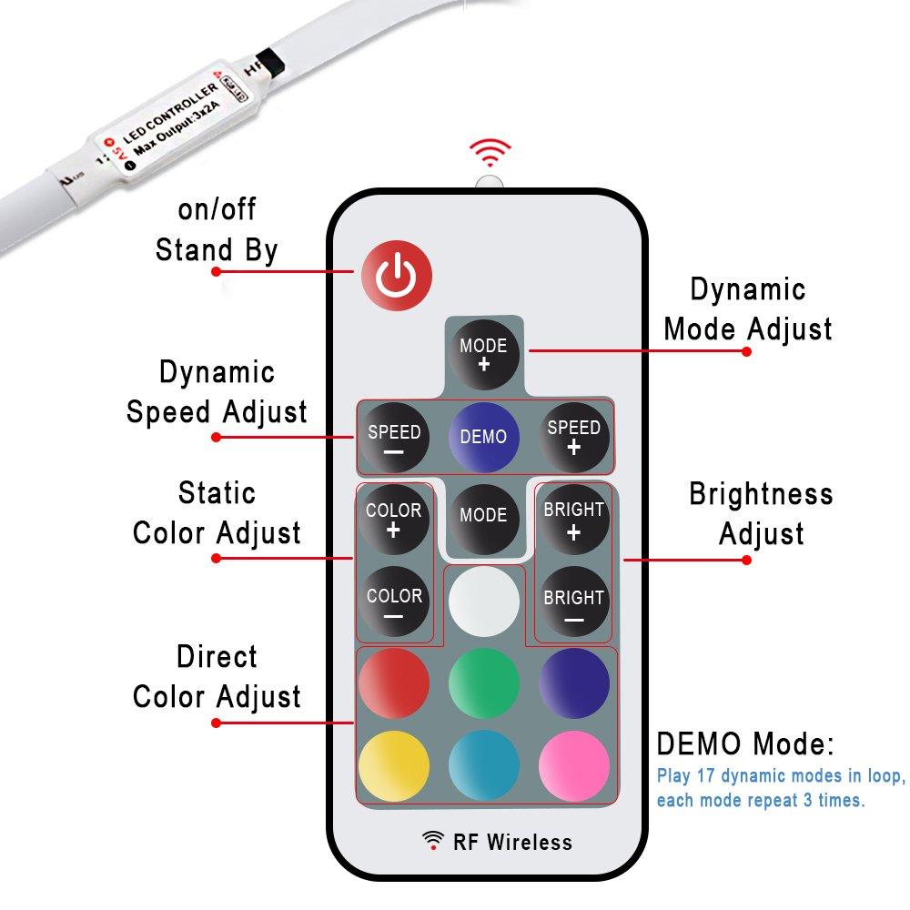 Vansky TV Backlight Kit Bias Lighting for TV,LED Strip Lights USB Powered  LED Light Strip RF Remote 30-55 inch TV,Desktop PC - Reduce Eye Strain