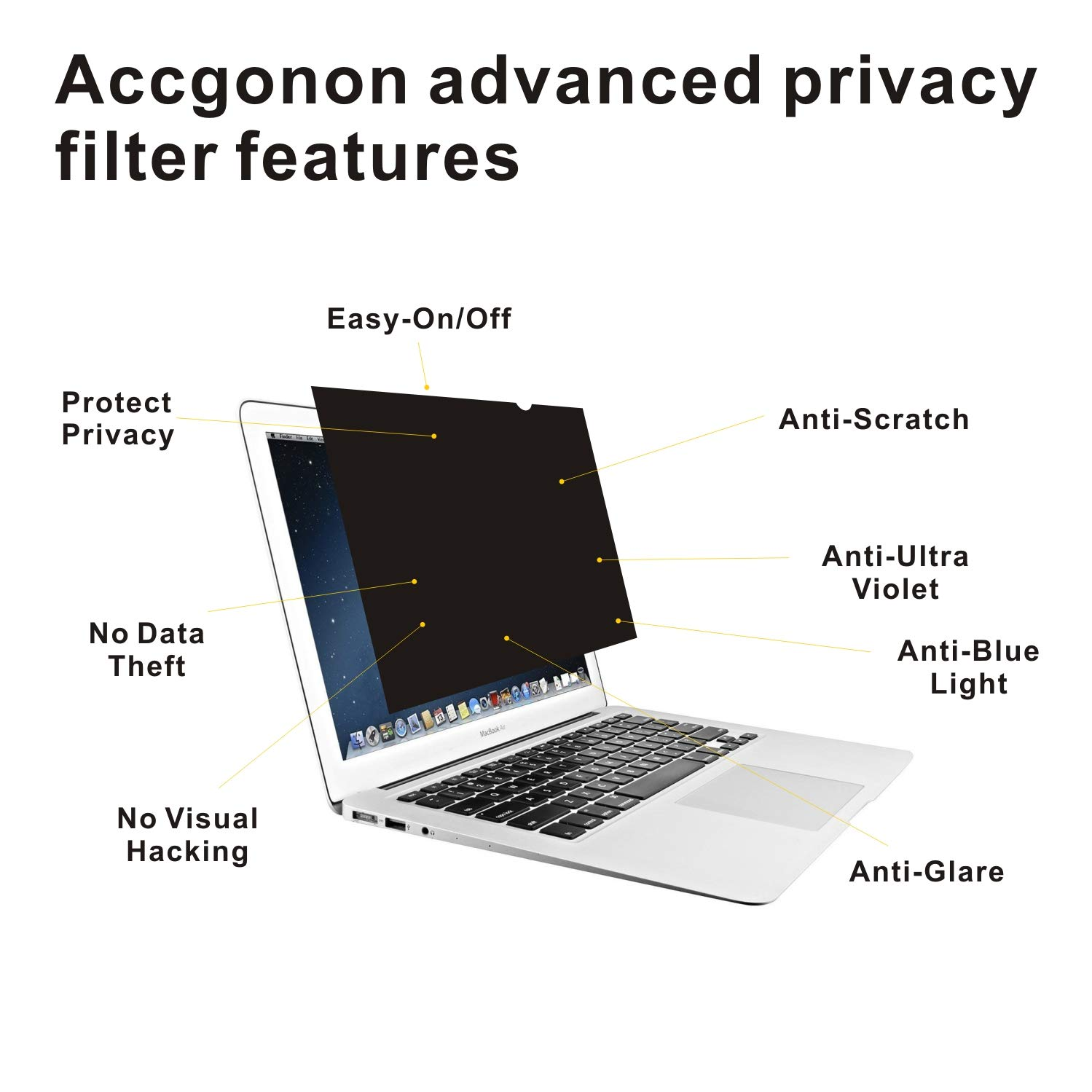 Accgonon Laptop Privacy Screen Protectors Filter,Compatible 13-inch MacBook Pro (2016-current Version,Model:A1706A1708A1989),Anti-Glare Anti-Spy Anti-Blue Scratch and UV Protection,Easy Install by ACCGONON (Image #3)
