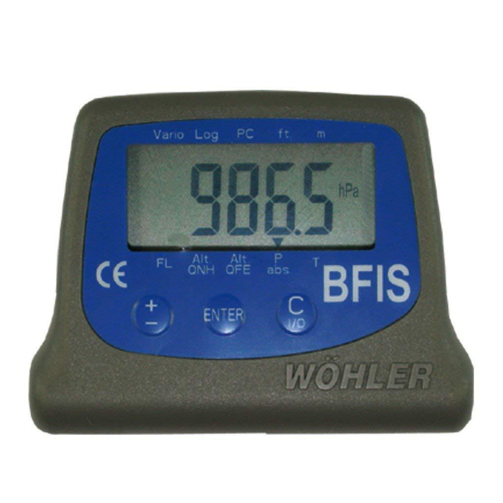 BFIS Digital Barometer