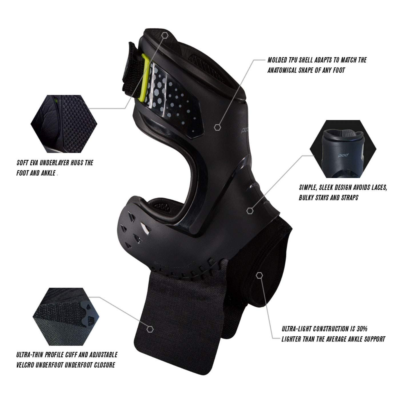 DonJoy Performance POD Ankle Brace Pair - Right and Left - Black - Small - Value Bundle by DonJoy Performance (Image #5)