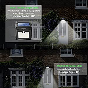 Neloodony Motion Sensor Solar Lights Outdoor, Super Bright 28 LED Wireless Waterproof Solar Wall Outside Lighting, Solar Security Light for Porch Patio Yard Deck Stairway Driveway, 2 pack