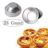 Pack of 25 Pcs Mini Tiny Pie Muffin Cupcake Pans