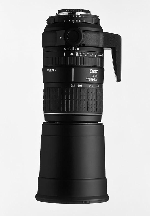The 8 best nikon 170 500mm lens
