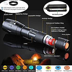 Rechargeable(18650 Battery Charger Included), Military Grade Tactical LED Flashlight, Water Resistant, Light - Portable, Zoomable, Shock Resistant Super Bright LED Tac Light with 5 Modes Zoom Function
