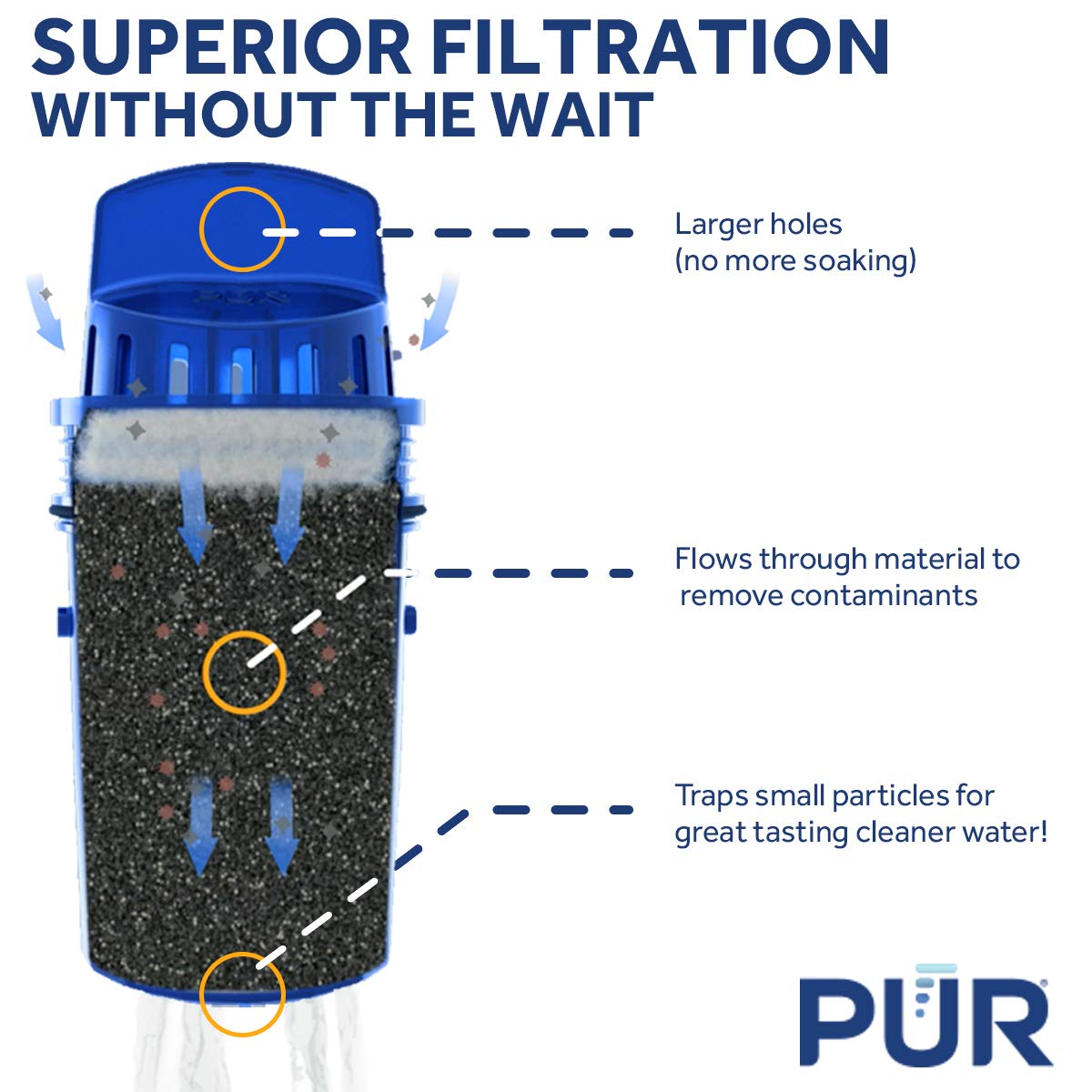 PUR Faster Basic Water Pitcher Replacement Filter Pack of 2