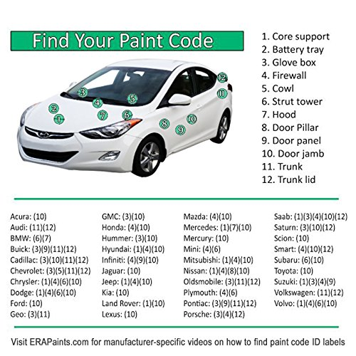 ERA Paints PICK YOUR COLOR for GMC Automotive Spray (Basecoat) Paint and Clearcoat (177B/43/WA177B Emerald Green Metallic) by ERA Paints (Image #1)