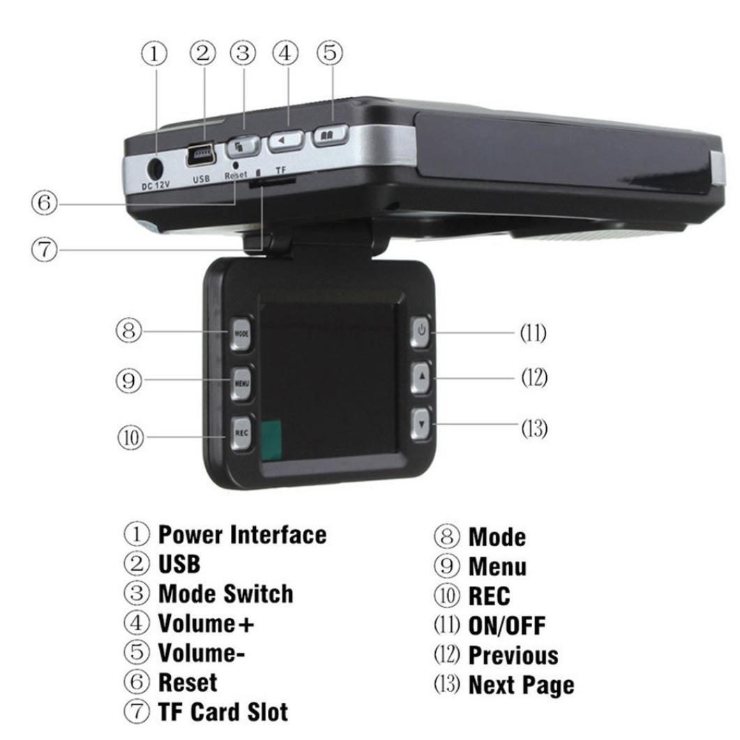Turquía grabadora de conducción Dash Cam con pantalla LCD de 2.0 TFT 2 en 1 multifunción 5 MP coche DVR grabadora + Radar Detector de velocidad Tráfico ...