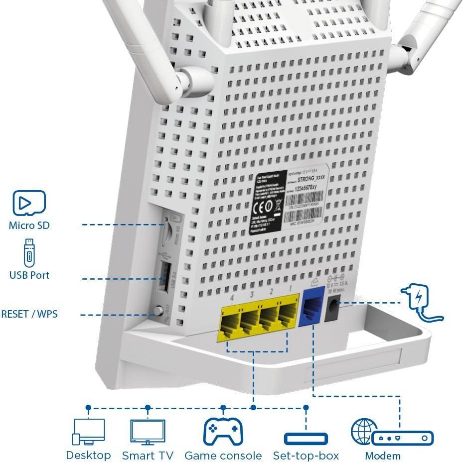 Strong onnection Kit de Conexión 1700, hasta 1700 Mbit/s 5GHz, para Smart TV y Videojuegos, WiFi Bridge: Amazon.es: Electrónica