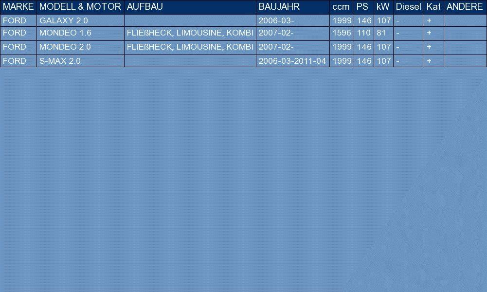 le kit dassemblage complet ETS-EXHAUST 50477 Silencieux arriere pour GALAXY MONDEO S-MAX 2.0 1.6 BERLINE 3//5 PORTES, BERLINE 4 PORTES, BREAK 2006-2011