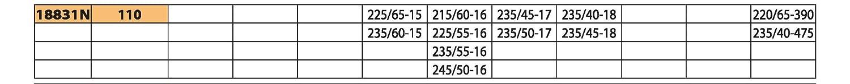 Catene da neve  9 mm  Omologate   110  MISURE 245//40R18