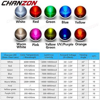 5mm LED superhell 20mA Rund Ultrahell 30° Kalt Weiß ChanZon