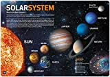 Solar System Desk Mat Blotter, Desk Pad 14'' x 20'', Laptop Mat Chart of Space and Planets for Kids, Educational School Desk mat