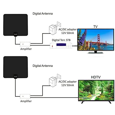 Antena de TV Fox Satelite Antena Interior Largo Alcance HDTV TDT Rango de Recepción Antenas TV Portatil Planas HDTV Mayor Rango de Recepción de 50km 4m ...