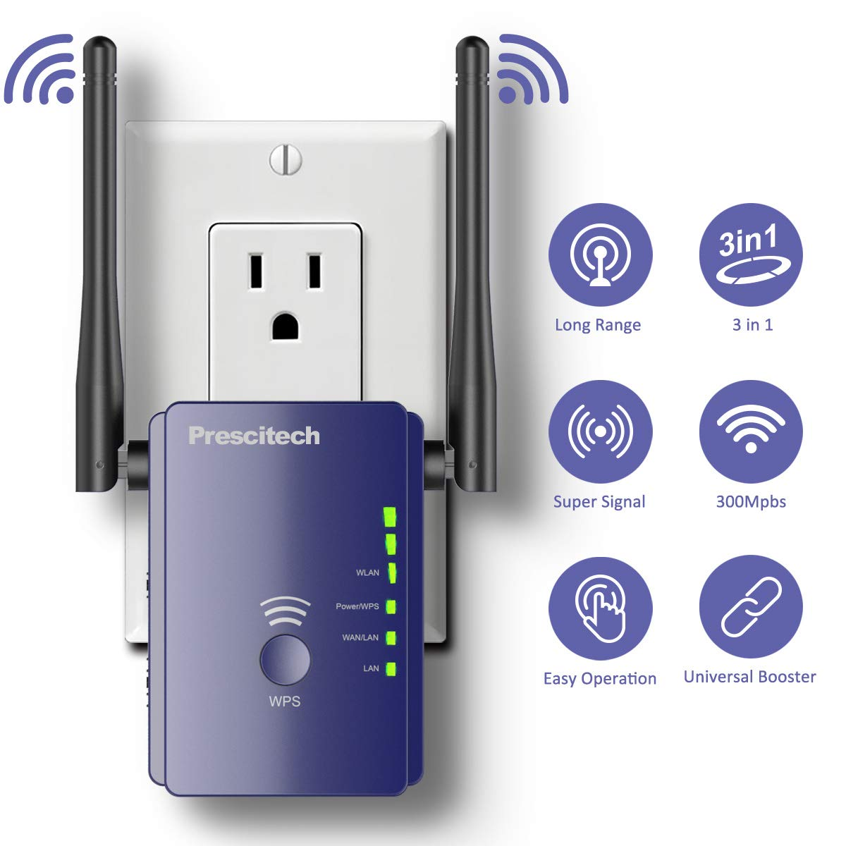 WiFi Range Extender -300Mpbs WiFi Repeater with WPS-2.4GHz Wireless Internet Signal Booster with High Gain Dual Antennas, Access Point/Repeater/Router Mode, 2 Ethernet Ports for Covering Smart Home