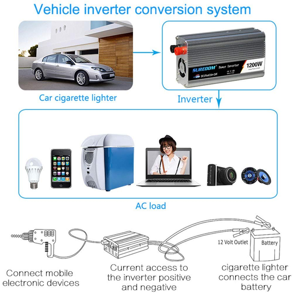 XBNBQ Convertidor de inversor de Corriente de 1200 W de Alta ...
