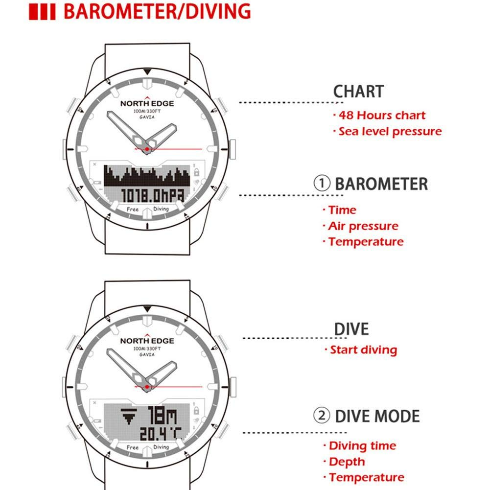 Amazon.com: Rundaotong-US Watches Mens Sports Watches,North Edge Men Dive Sports Digital Watch Mens Watches Military Army Luxury Full Steel Business ...