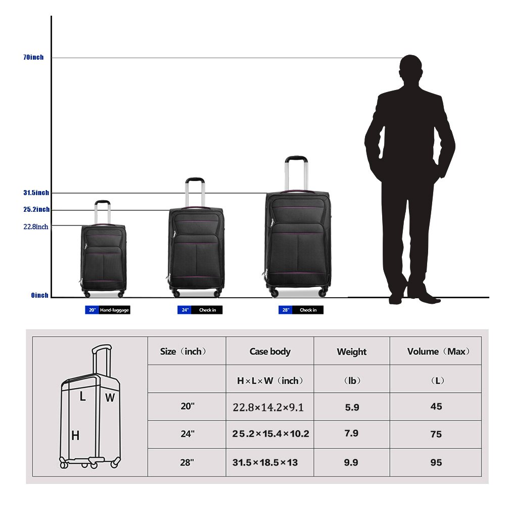 LuggageSetSuitcaseSet3PieceLuggageLightweightSoftShellwith4RollingSpinnerWheelsSuper Durable (20inch,24inch,28inch) (Black & purple) by LEMOONE (Image #5)