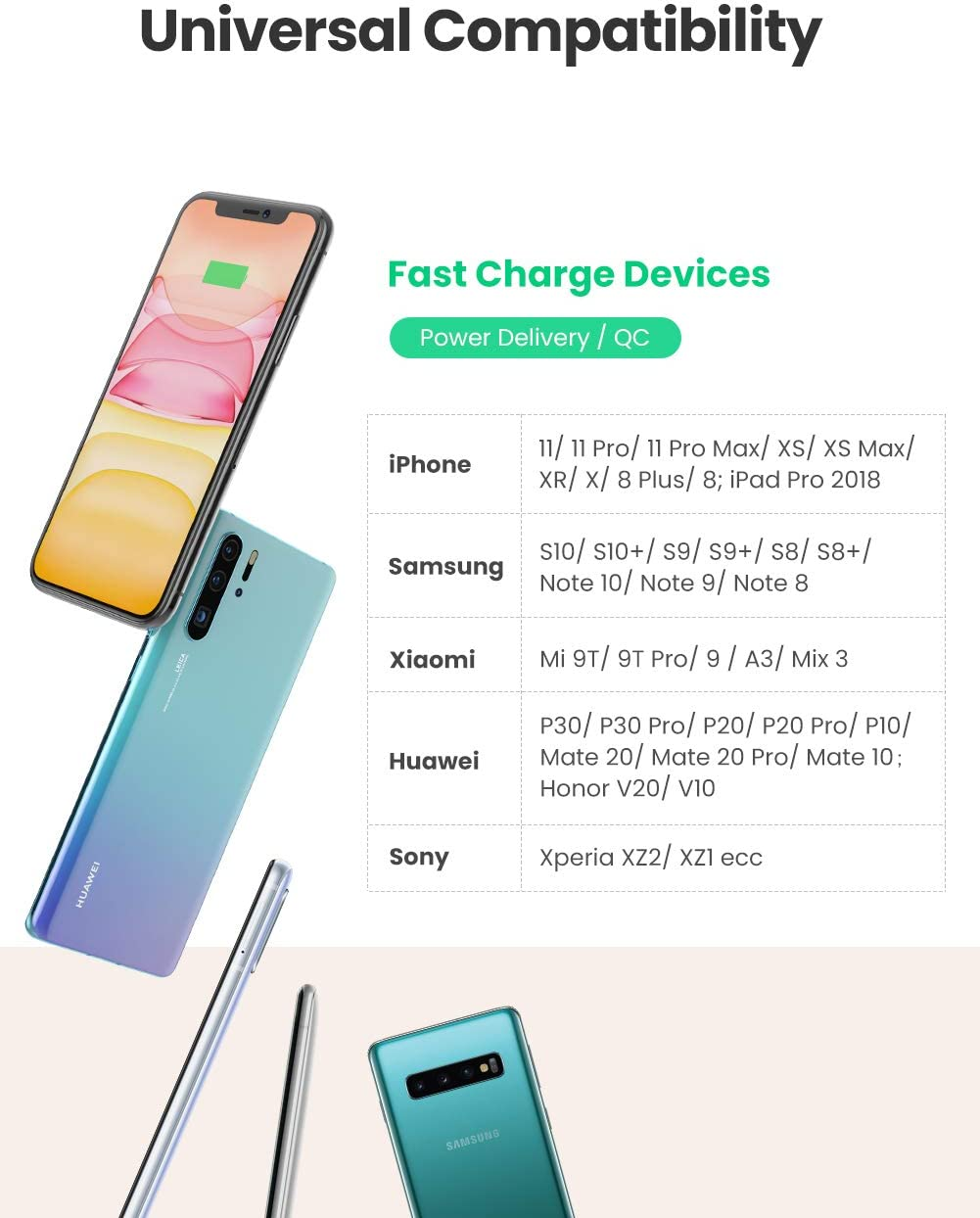 Tab S5e S4 S3 Huawei P9 P8 Lite Mate 8 Honor 9 Honor 8 Blanc iPad Air Pro iPhone UGREEN Quick Charge 3.0 Chargeur Secteur USB Rapide 18W pour Samsung S10 Plus S9 S8 S7 Edge Note 8 Note 9 A8