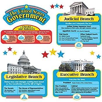 Trend Enterprises 32 Pieces United States Government Bulletin Board Set (T-8068)