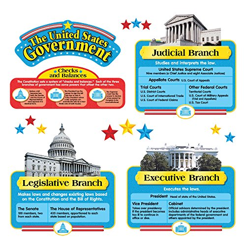 TREND enterprises, Inc. T-8068 United States Government Bulletin Board Set