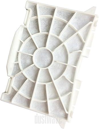 Motorschutzfilter (Kunstsoffrahmen) geeignet für Siemens