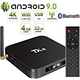 Nano Classic TX6 Pro 4GB RAM + 32GB ROM Android 9.0 4K TV Box with LED Display 2.4GHz + 5.8GHz Dual Band WiFi LAN Bluetooth 5.0 KODi