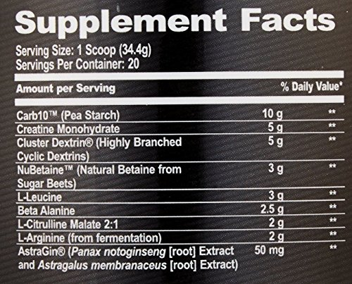 RAW Synergies PRE MASS Gainer Workout Supplement, Pre Workout Muscle Builder & Nitric Oxide Booster – Natural Weight Gainer – Caffeine Free, Effective Intra & Post Muscle Building, Dragon Fruit, 688G by RAW Synergies (Image #8)