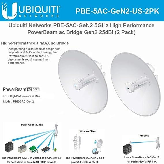 Ubiquiti PowerBeam AC Gen2 5 GHz PBE-5AC-Gen2 High Performance AirMAX (2 Unidades)