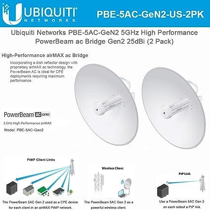 213ffb533c20c Ubiquiti PowerBeam AC Gen2 5 GHz PBE-5AC-Gen2 High Performance airMAX  (2Pack)