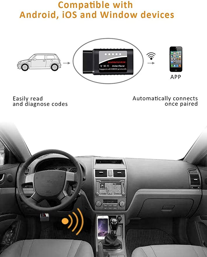 Kungfuren Obd2 Diagnostic Device 2018 Updated Car Wifi Diagnostic Obd Connector Compatible With Ios Android Windows Devices Connects Wireless For Cars Auto