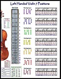 LEFT VIOLIN 7 HAND POSITIONS SMALL CHART