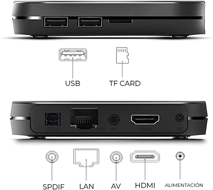 PRIXTON Smart TV Box - Android TV Box / Smart TV Box Android 7.1 ...