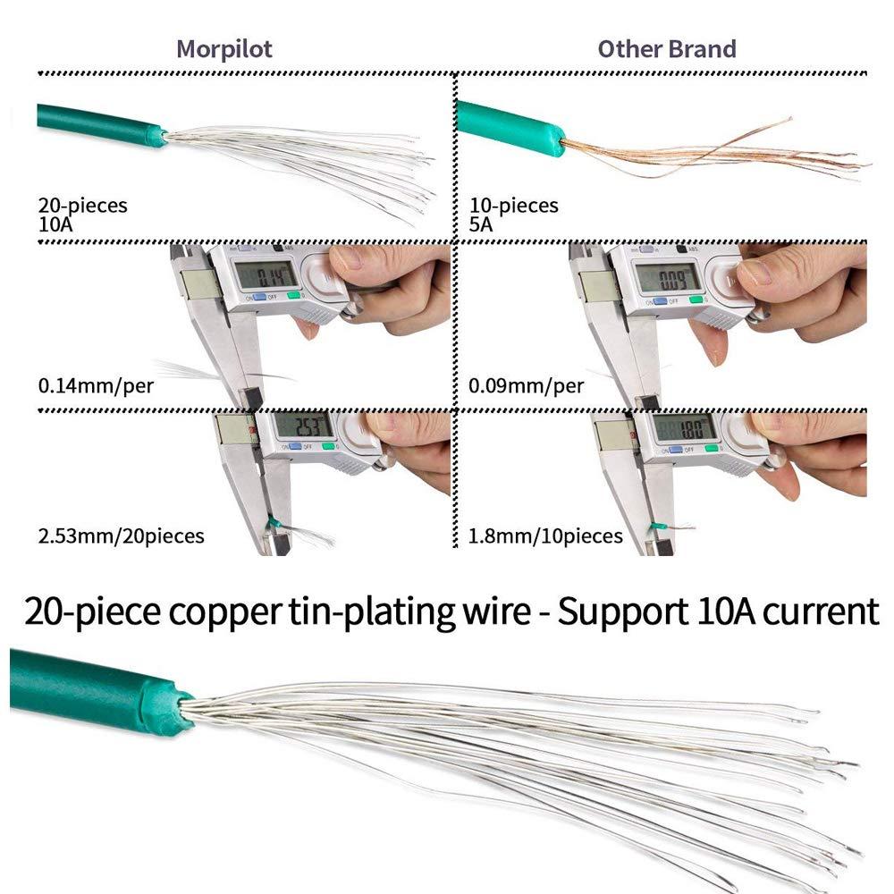 20 pezzi Set di puntali colorati a doppia testa con clip a coccodrillo per lavori di elettronica multimetro Gobesty Cavi per test