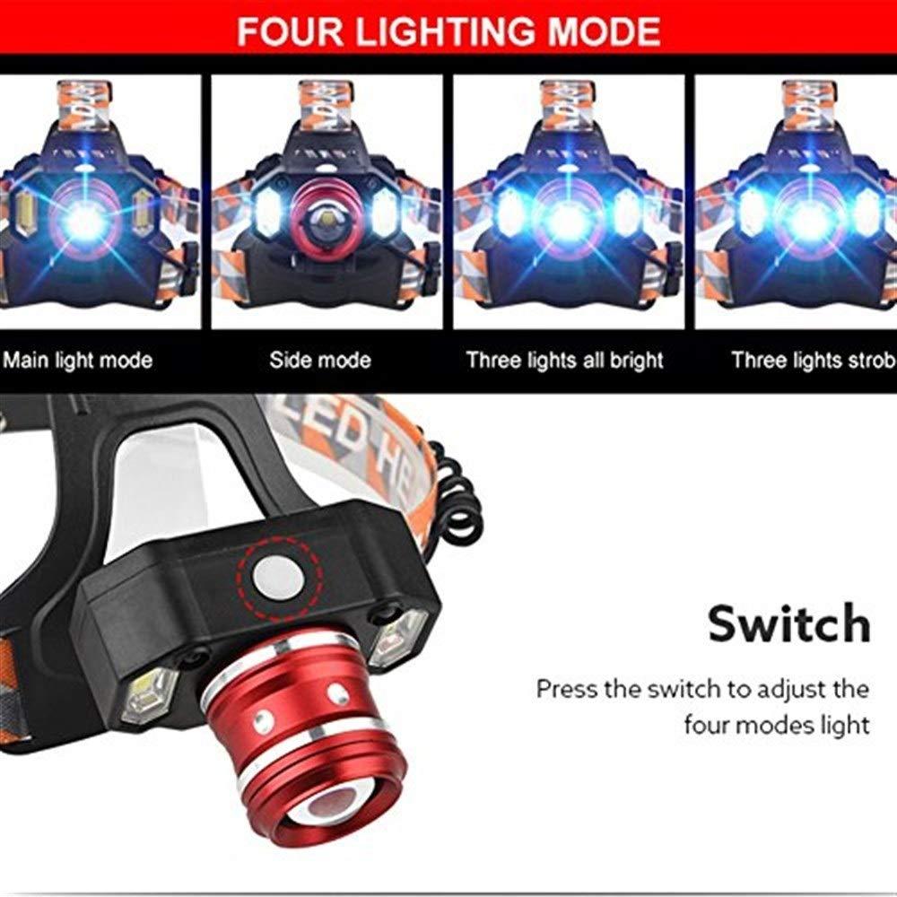 der Drehzoom automatischer intelligenter Sensor USB aufladbar bequem f/ür das Radfahren klette Scheinwerfer IPX4 im Freien wasserdichte Scheinwerfer-Scheinwerfer LED super helle 3 Kopf-Licht 4 Modus