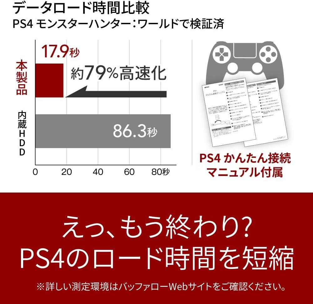 SSD-PUT1.0U3