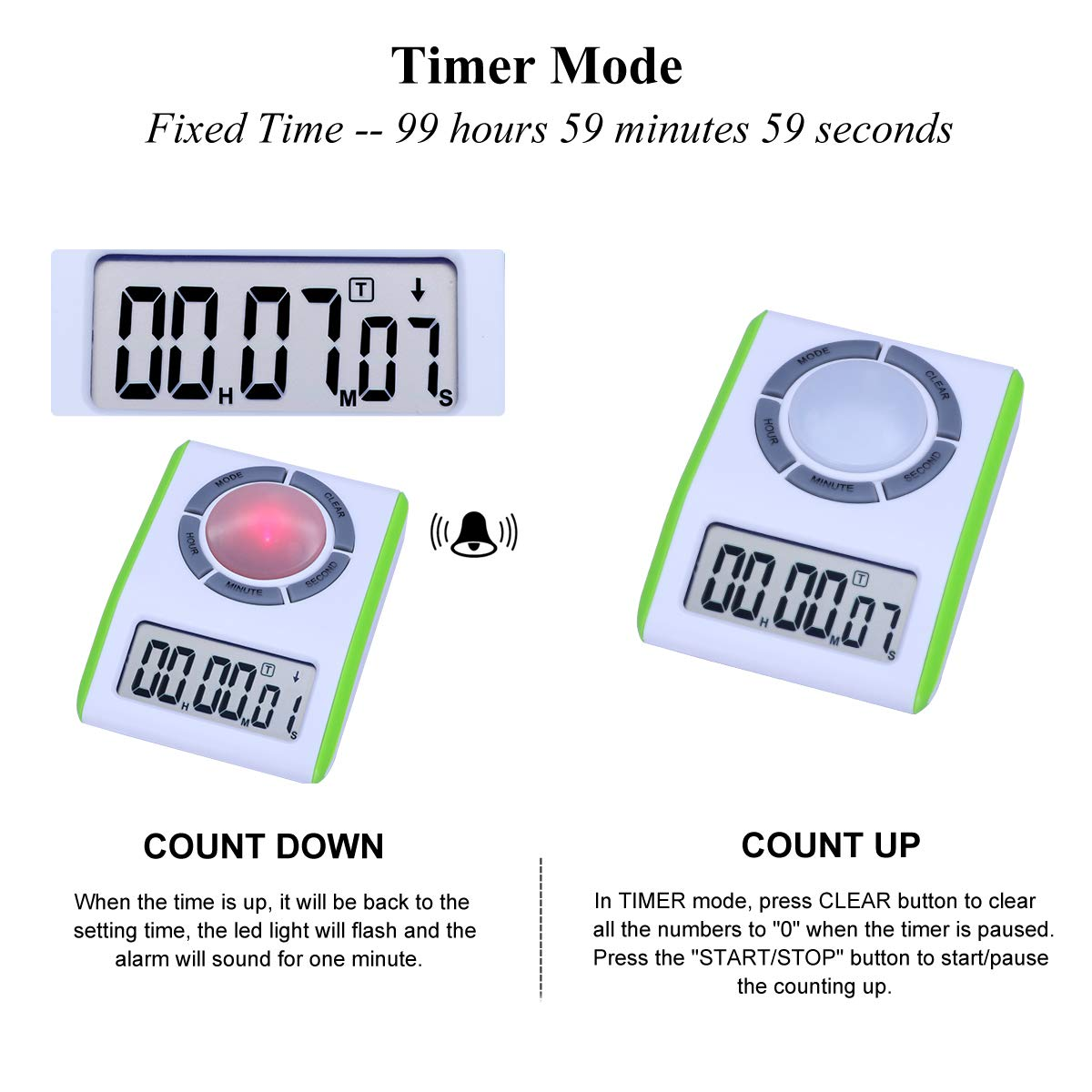 Turn On//Off and Clock Feature for Table Top and Laboratory Use- Batteries Included. Digital Kitchen Timer Clock 12//24 Hours Wedge Shaped with Countdown Count-up Green Color