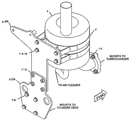 425 Hp Cat Engine