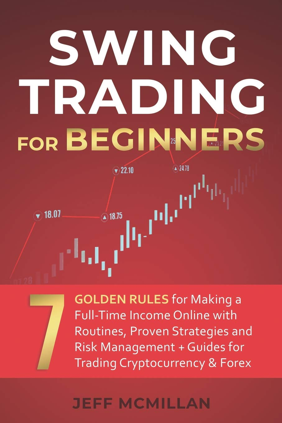 how to day trading or swing trading cryptocurrency