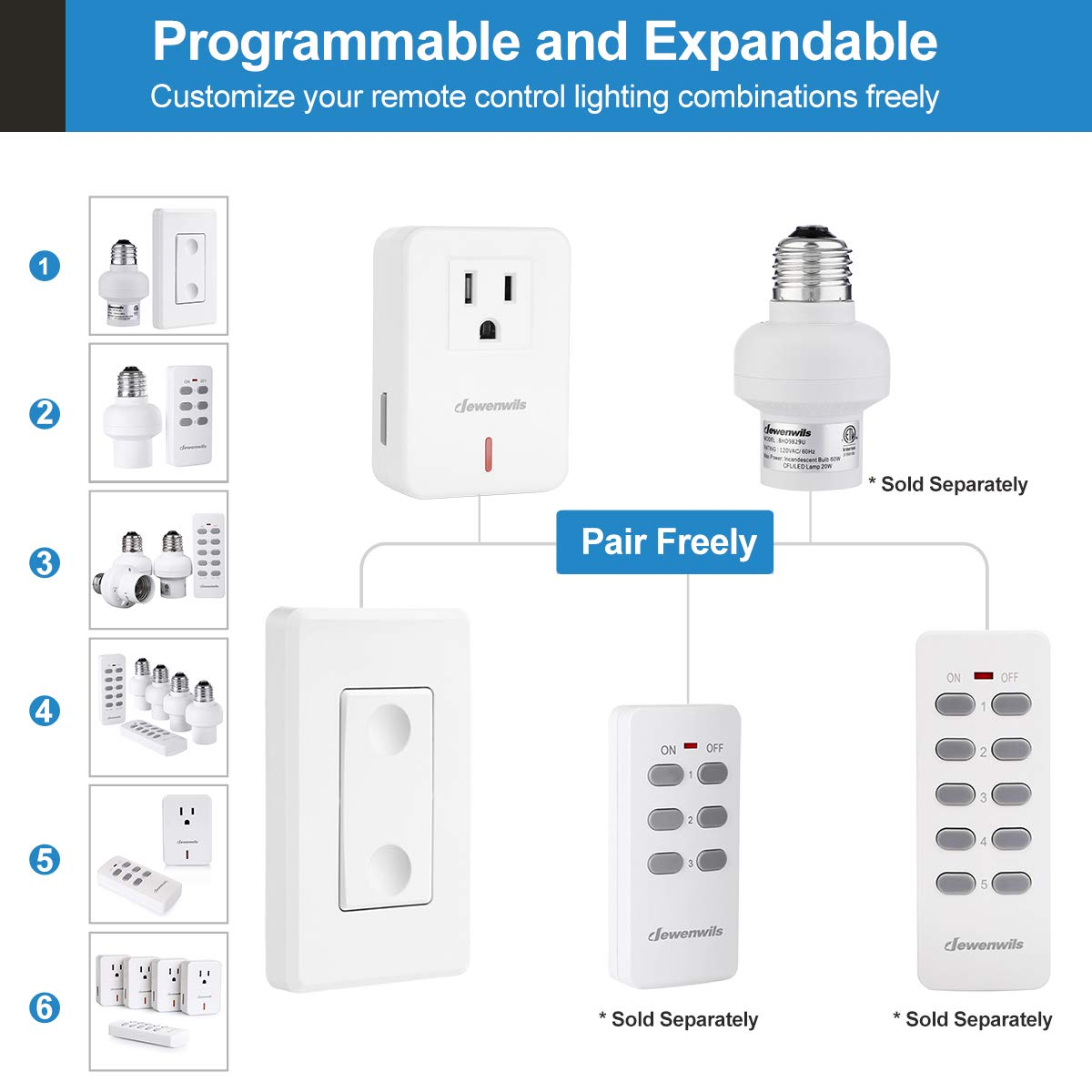 Dewenwils Remote Control Outlet Wireless Wall Mounted Light Switch Rf Electrical Plug In On Off Power