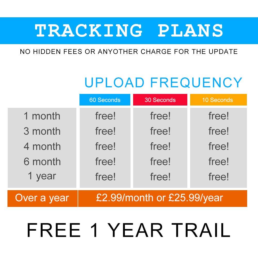 inkl Keine monatliche Geb/ühr JUEAPU Echtzeit-GPS-Tracker f/ür Das Auto 1 Jahr Datenplan